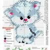 Схема вышивки «Котёнок»