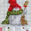 Схема вышивки «Праздничный снеговик»