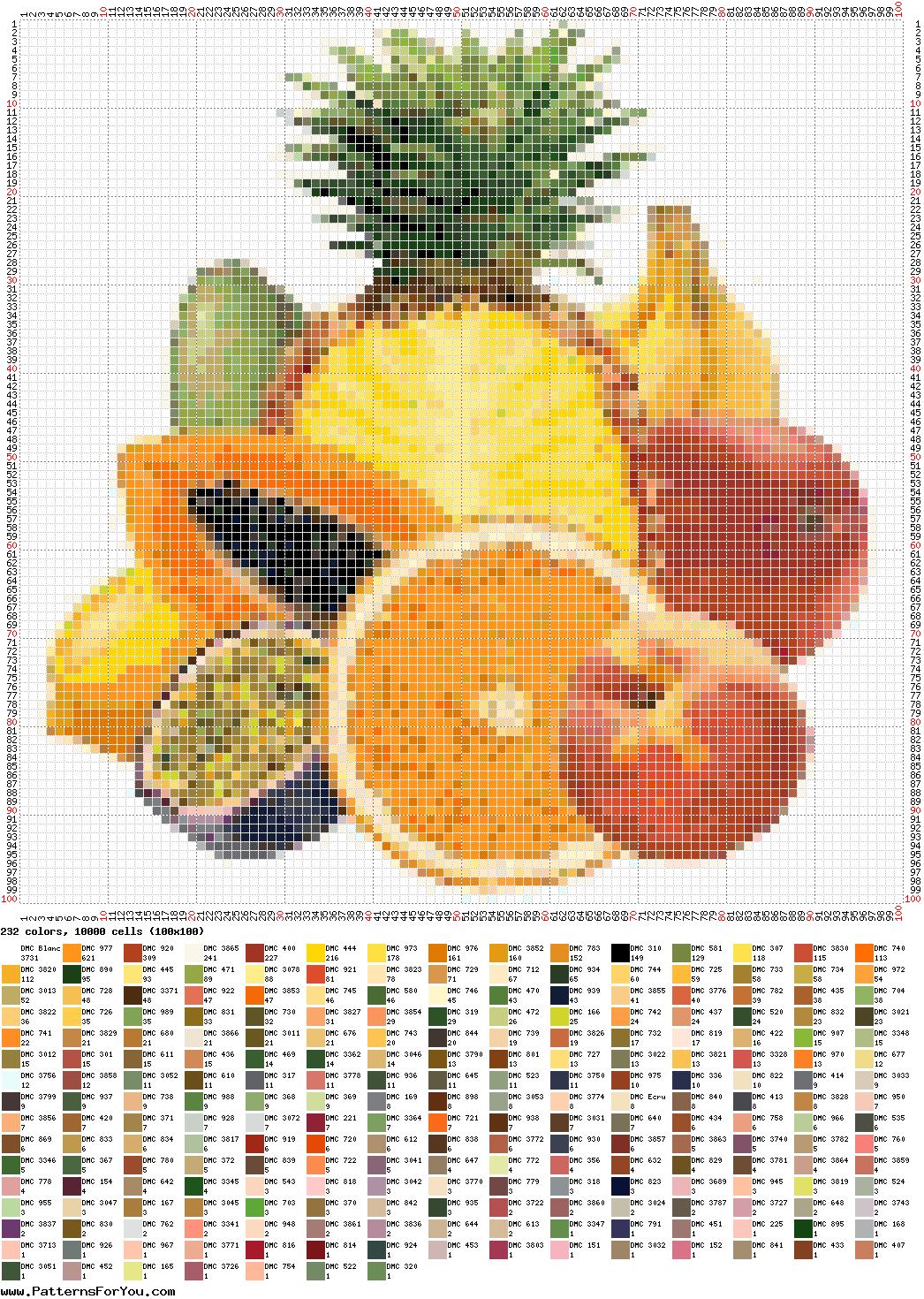 Вышивка фрукты схемы бисером