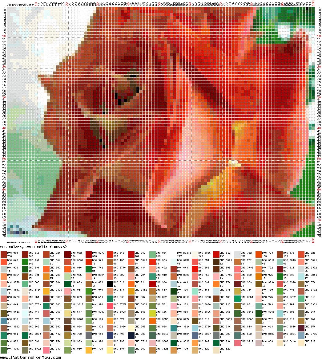PatternsForYou.com-433765.  Роза схема для вышивания с подборкой цветов.