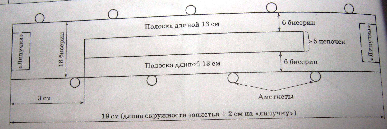 как сделать прямоугольник из змейки инструкция
