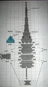 схема слона