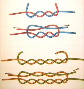 соединение нитей