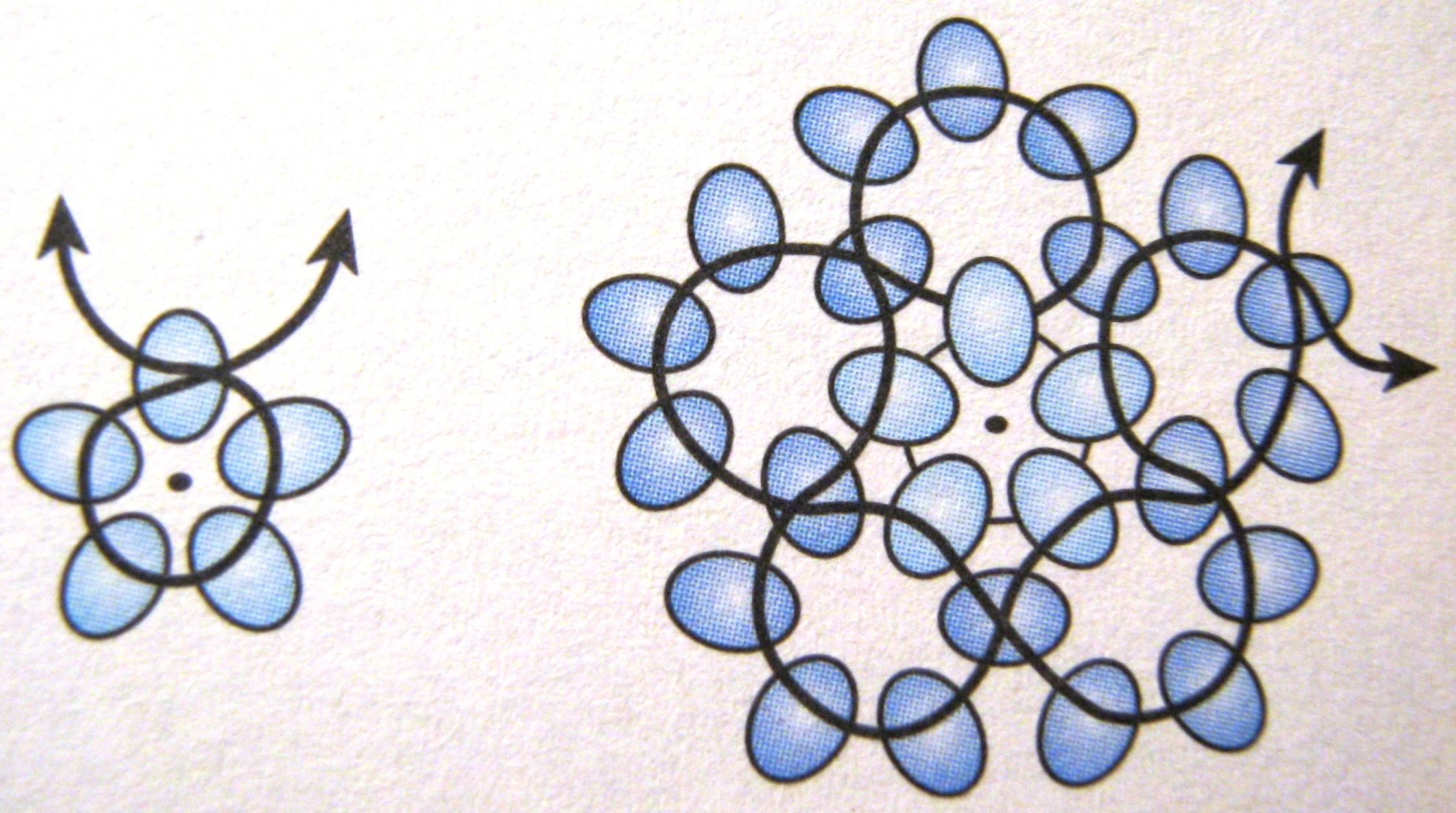 Рассмотрим на примере плетения шарика из бисера, 12 граней и 5 бусин, состоящего из 5 бисерин в основании.