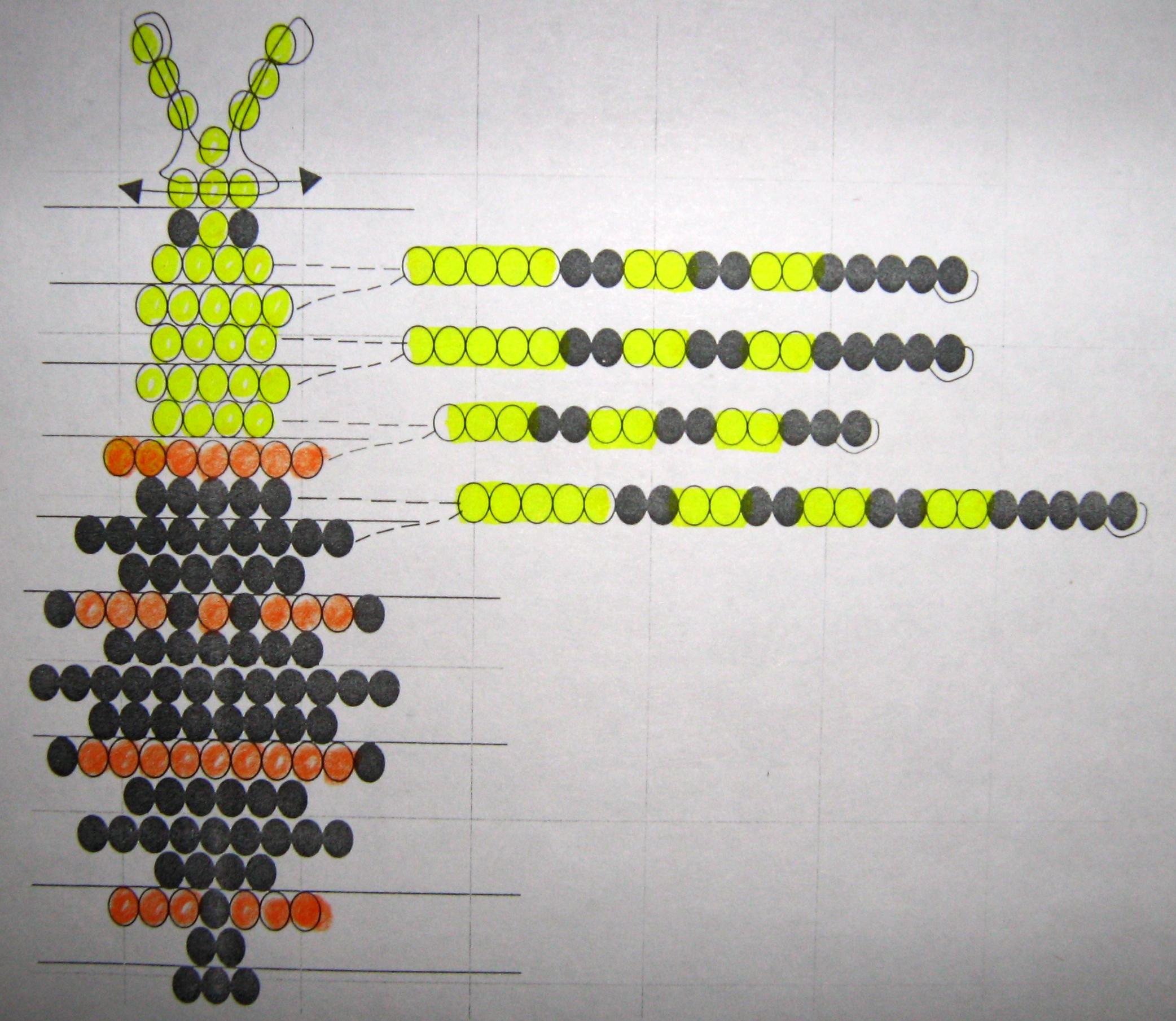 Метки: паук из бисера бисероплетение параллельное плетение сувениры из бисера игрушки их бисера схема паук из бисера...