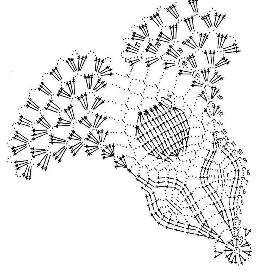 Назад модное вязание крючком и спицами, модели с подиума с описанием, схемы вязания студия креативного рукоделия