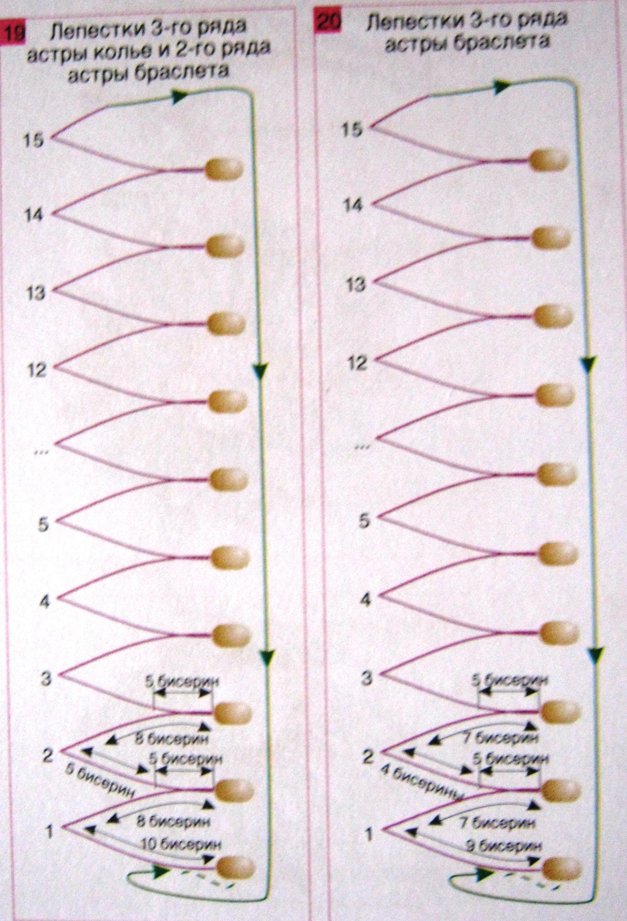 Как украсить вязаную вещь своими руками? - Домашний 16