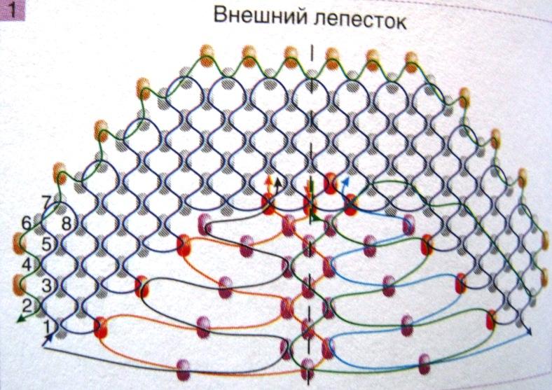 Простой лебедь из бисера (схема + описание) Плетение бисером.