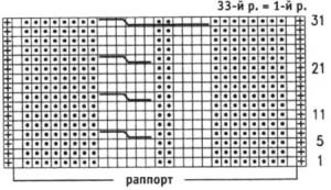 Основная схемы вязания серого свитера