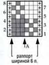 схема узора мужской жилетки