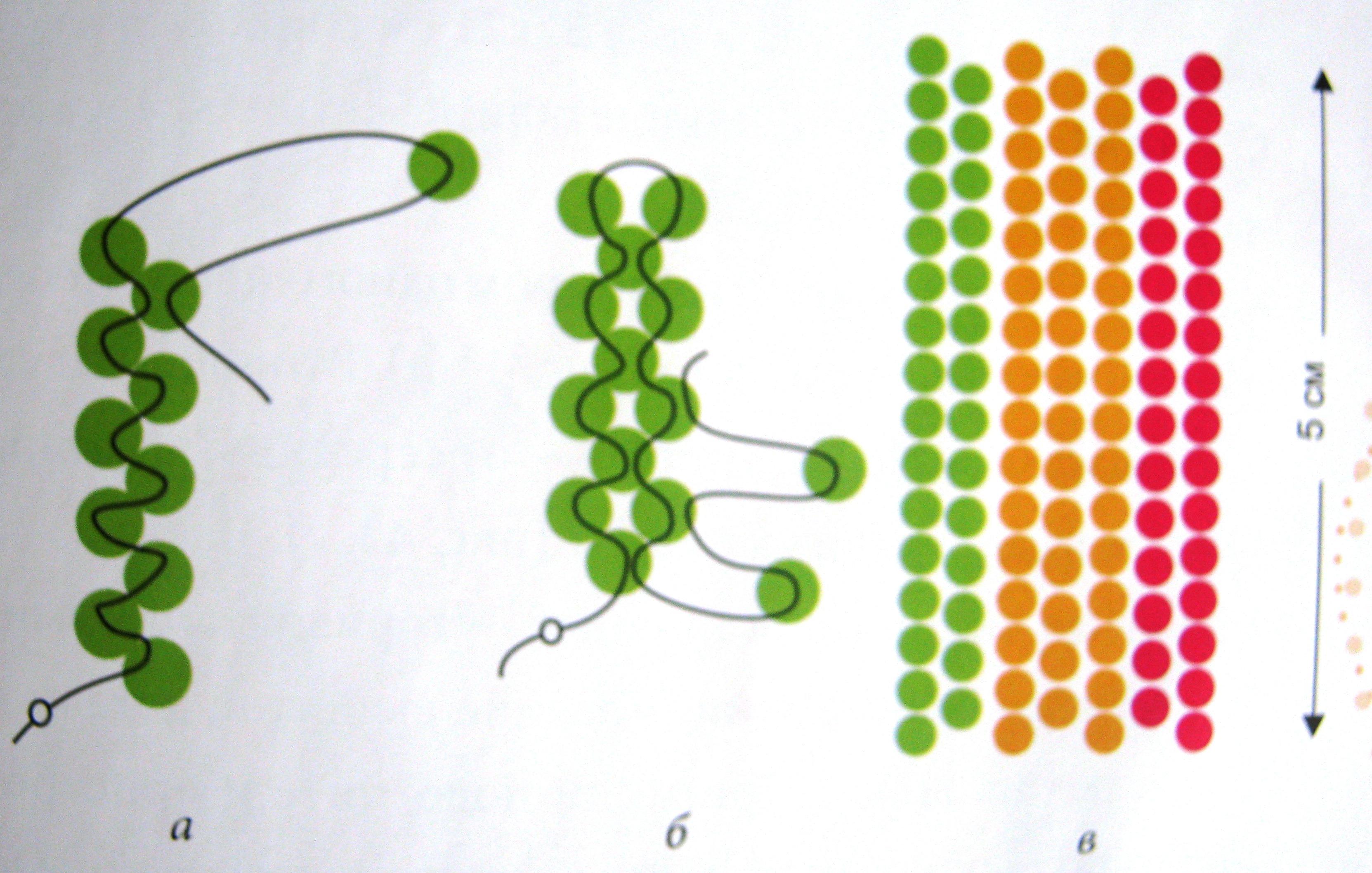 Бисер схема плетения чехла для телефона из