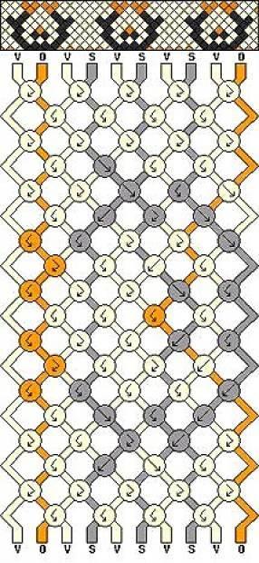 схема плетения фенечки с