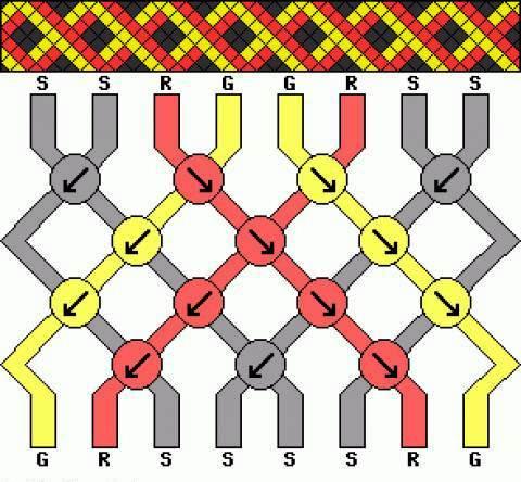 Как плести из бисера схемы: новые схемы фенечек прямым плетением, фенечка флаг германии.