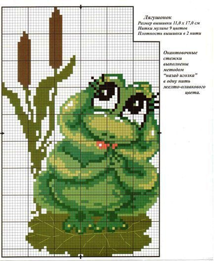 схема вышивки лягушонка.