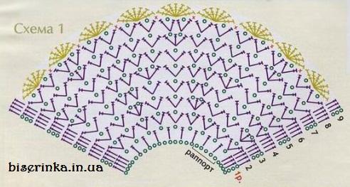 Схему вязаной шапки для женщины спицами