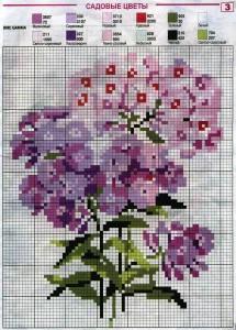 """схема вышивки """"Садовые цветы"""""""