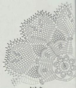 схема вязания ажурной салфетки