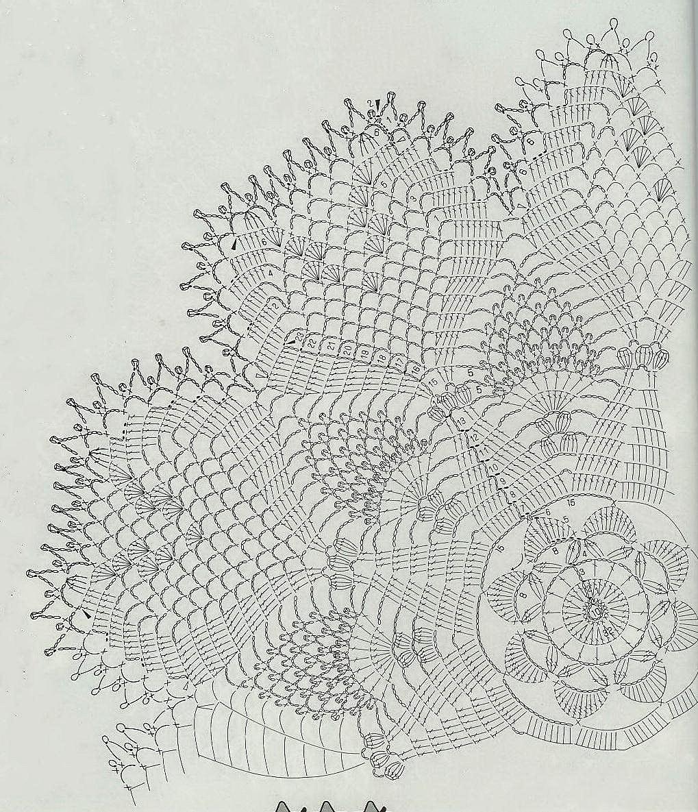 Круговое мозаичное плетение. как связать шаль ракушками крючком.