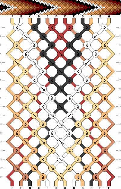 Выбор схем плетения фенечек