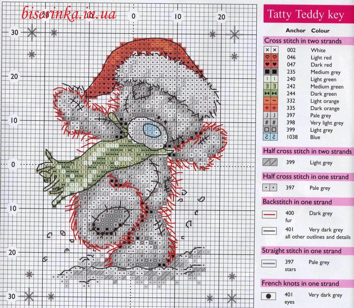 Вышиваем мишек Тедди.  Схемы.  Прочитать целикомВ.