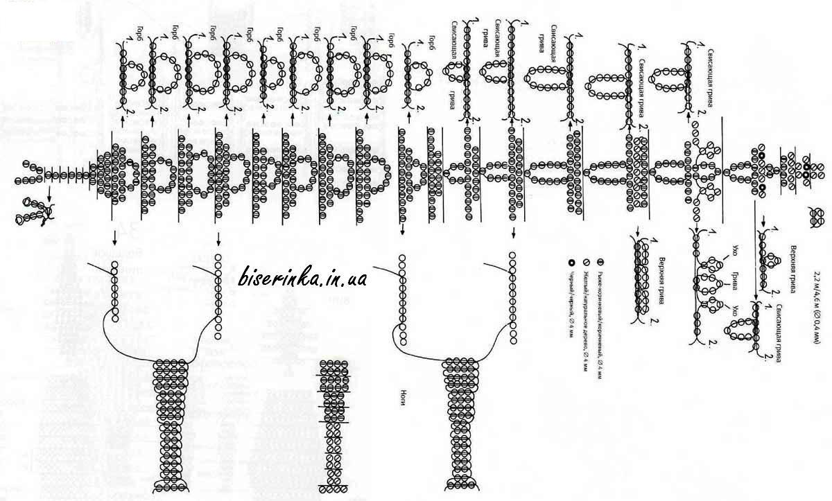 схема плетения ежика бисером