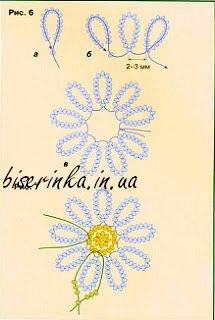 Ромашки из бисера: мастер-класс по плетению полевого цветка.