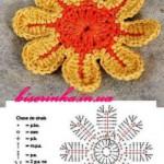 Яркие цветы для декора вязанных вещей
