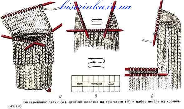 схему вязания носка: