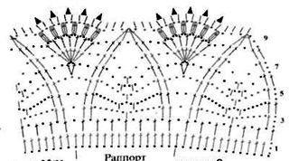 Схема вязания панамки крчком | Бисер, схемы плетения и вышивки из