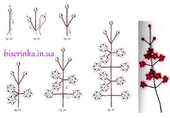 Дерево с красной листвой из бисера Бисер, схемы плетения и вышивки из бисера