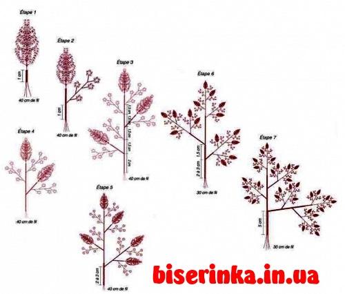 Деревья из бисера подробные схемы и описание