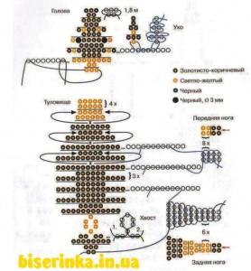 Схема плетения ламы из бисера