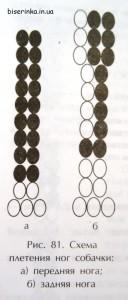 Схема плетения лап собаки