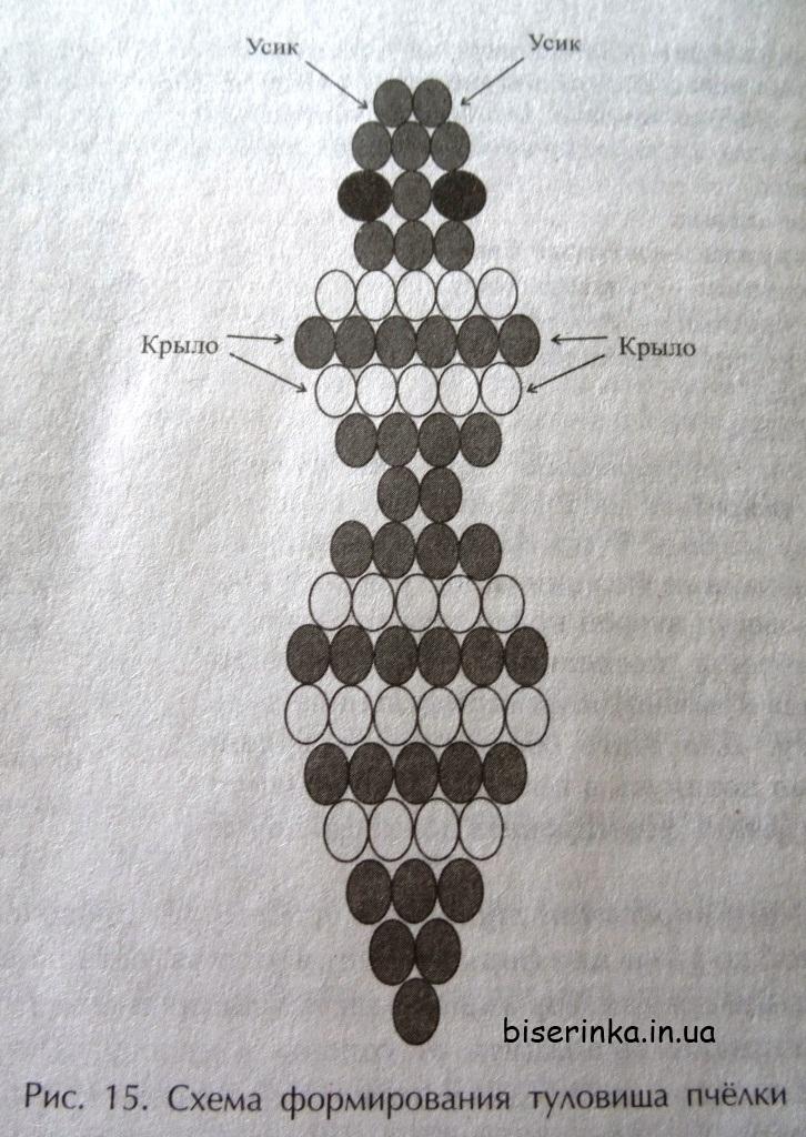Пчела из бисера схема плетения